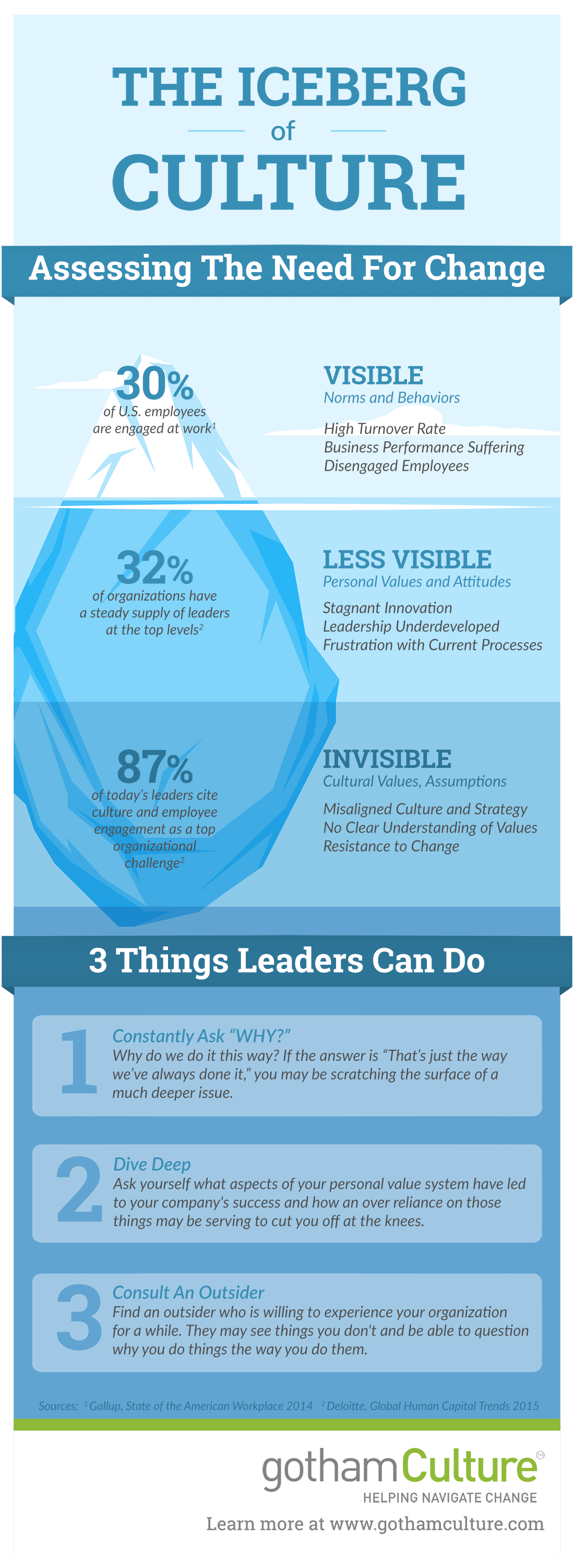 the-iceberg-organizational-culture-infographic